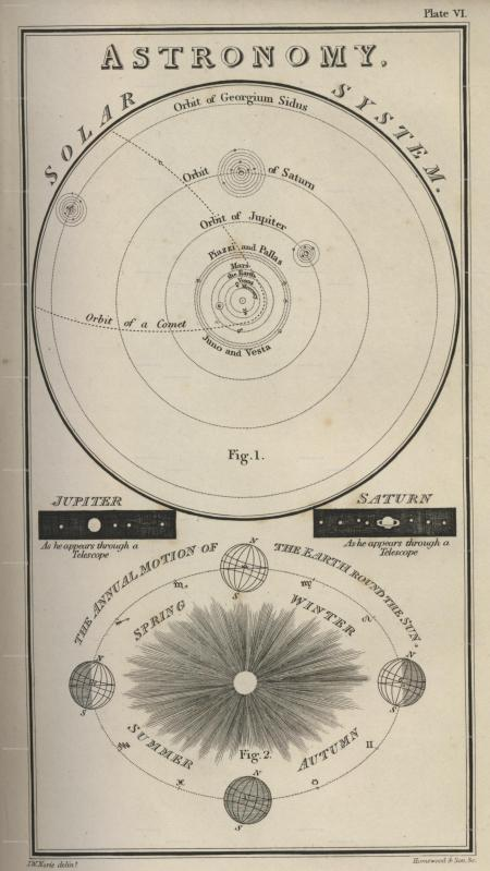 the-admiralty_nories-navigation_1877_solar-system_1689_3000_600